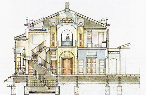 Palladian house construction services property development for Palladian style house plans